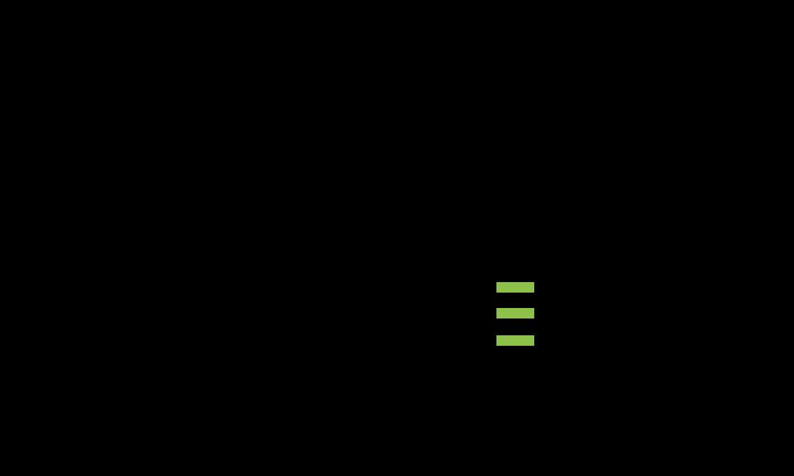 Logo Monkey Medias - Agence Digitale Lyon